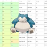 Aplikasi untuk Menampilkan IV Pokemon Secara Otomatis